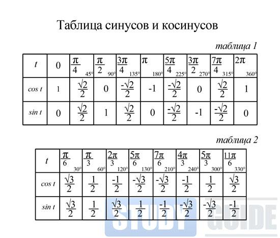 Бербер Зоя Рудольфовна  Википедия